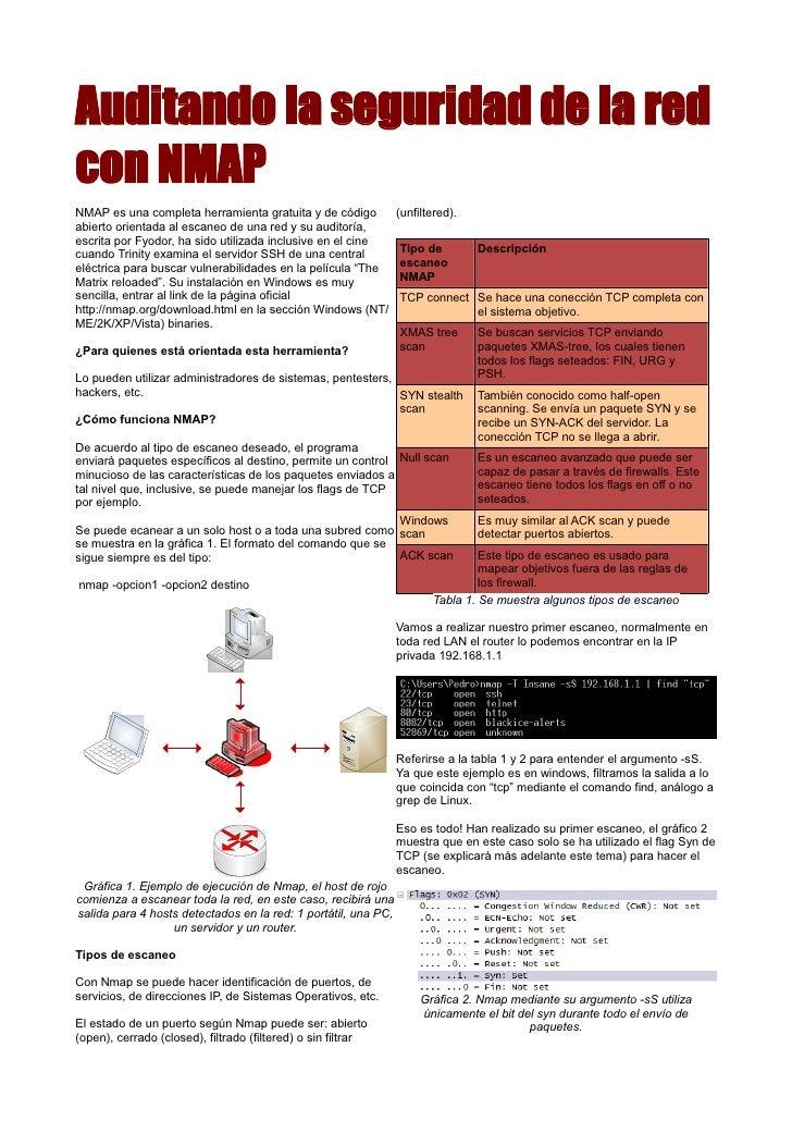 Auditando la seguridad de la red con NMAP NMAP es una completa herramienta gratuita y de código           (unfiltered). ab...