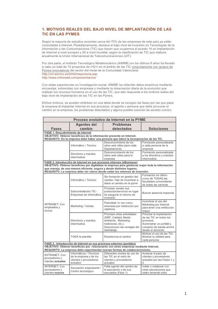 Articulos sobre Aplicación de las TIC en las Pymes