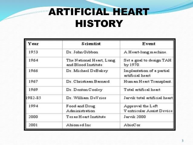 artificial heart 3 Mechanical assist devices are now a standard part of the armamentarium of  cardiac surgeons that manage the failing heart specifically, left ventricular assist .