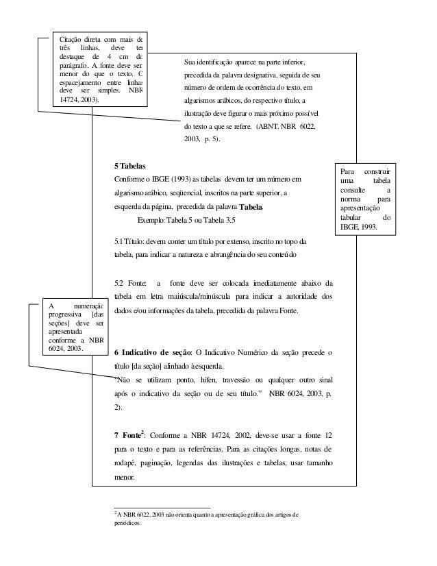 Estrutura de artigo cientifico