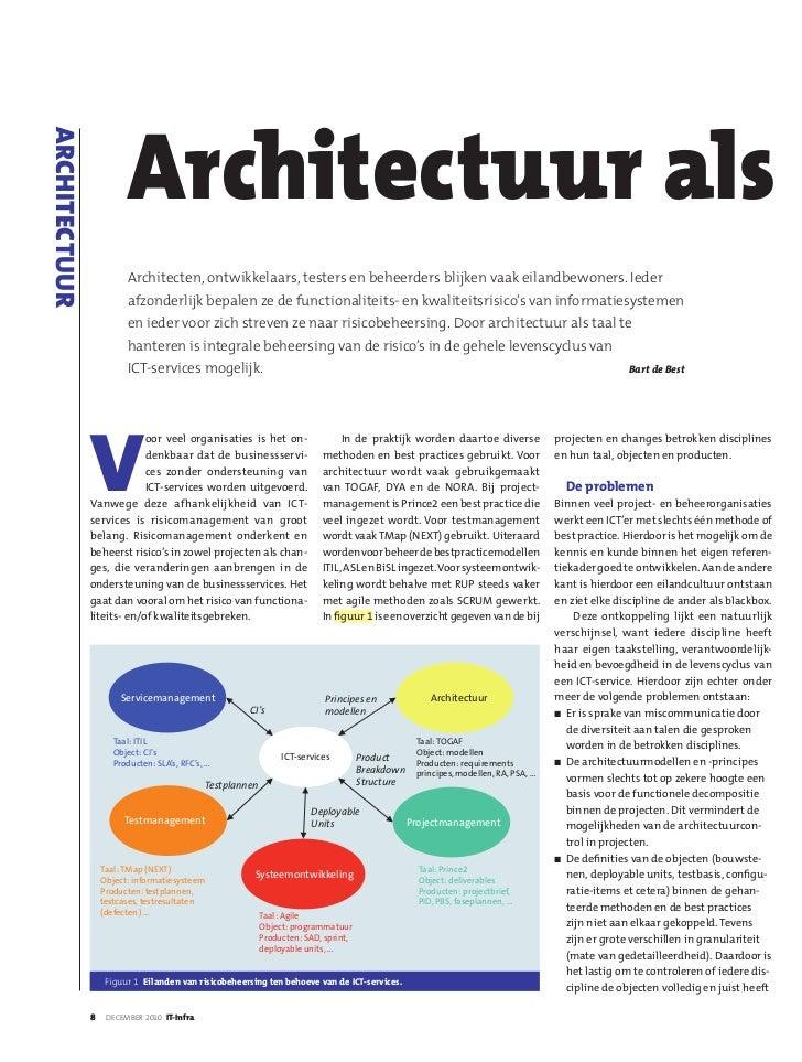 Architectuur alsarchitectuur                        Architecten, ontwikkelaars, testers en beheerders blijken vaak eiland...