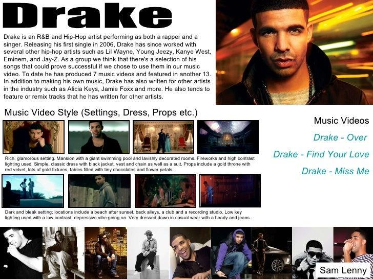 Artist research & music video analysis