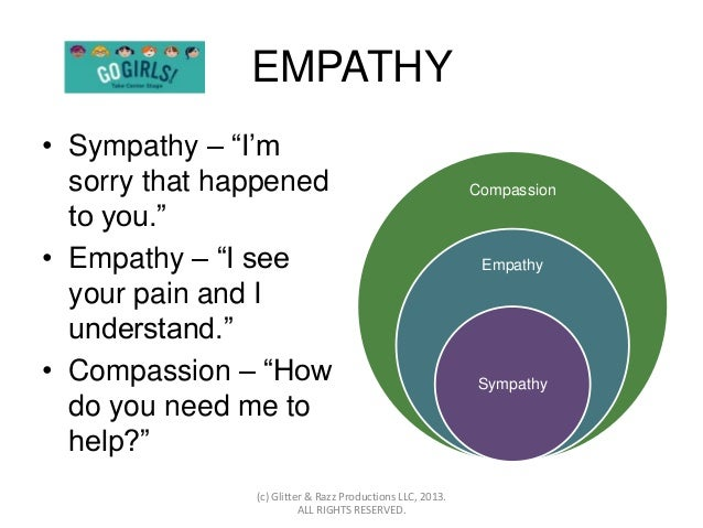 definition aspects of empathy essay