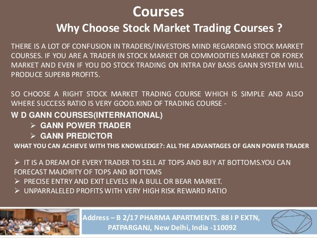 Futures and option brokerage