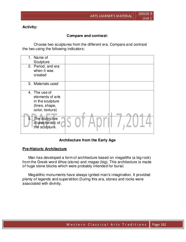 compare and contrast essay lesson plan middle school