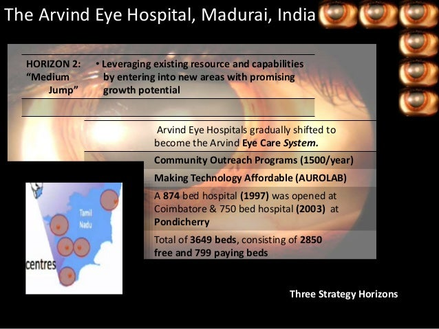 business strategy arvind eye care system A case study on aravind eye care systems november 6, 2011 school of business, coimbatore many people suffered blindness needlessly in.
