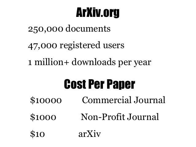 ArXiv.org 250,000 documents 47,000 registered users 1 million+ downloads per year  Cost Per Paper $10000  Commercial Journ...