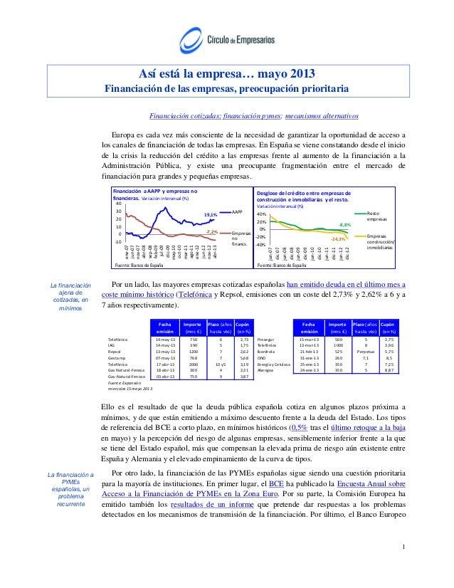 Así está la empresa… mayo 2013Financiación de las empresas, preocupación prioritariaFinanciación cotizadas; financiación p...