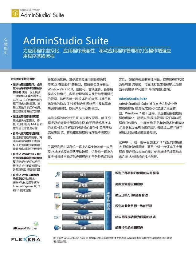 AdminStudio Suite Datasheet