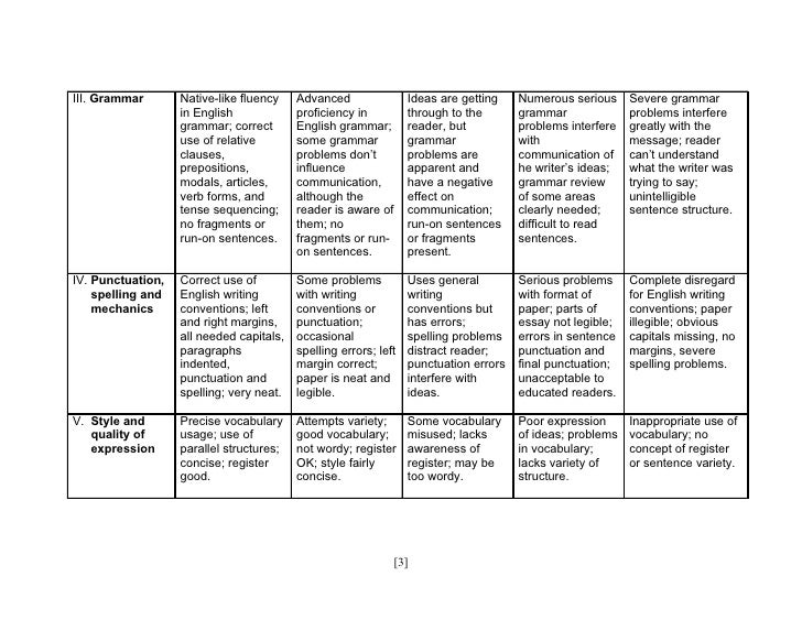 analytic scoring rubric for essays Below is an example of a holistic rubric for a simple writing assignment analytical rubric analytical rubrics provide scoring for individual aspects of a.
