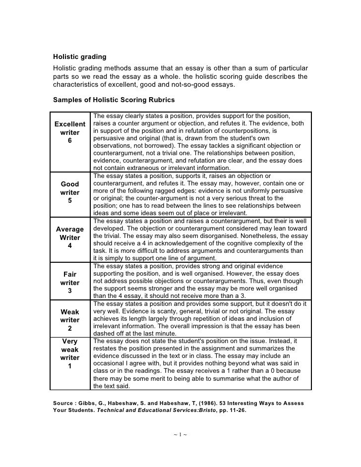Nj ask persuasive essay rubric