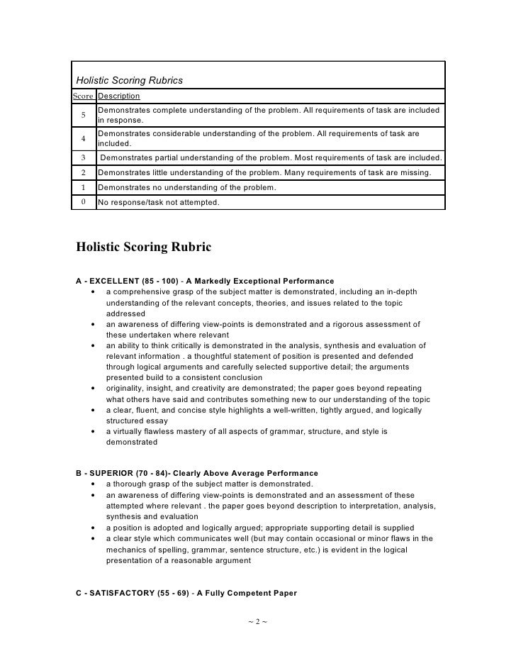 ap english essay rubric college board
