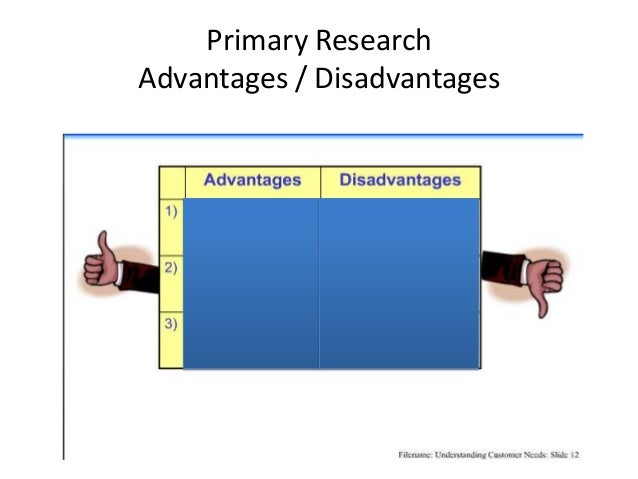 limitations of primary research What are the disadvantages of primary research tin nsdl contact with next big business idea and client feedback questions get.