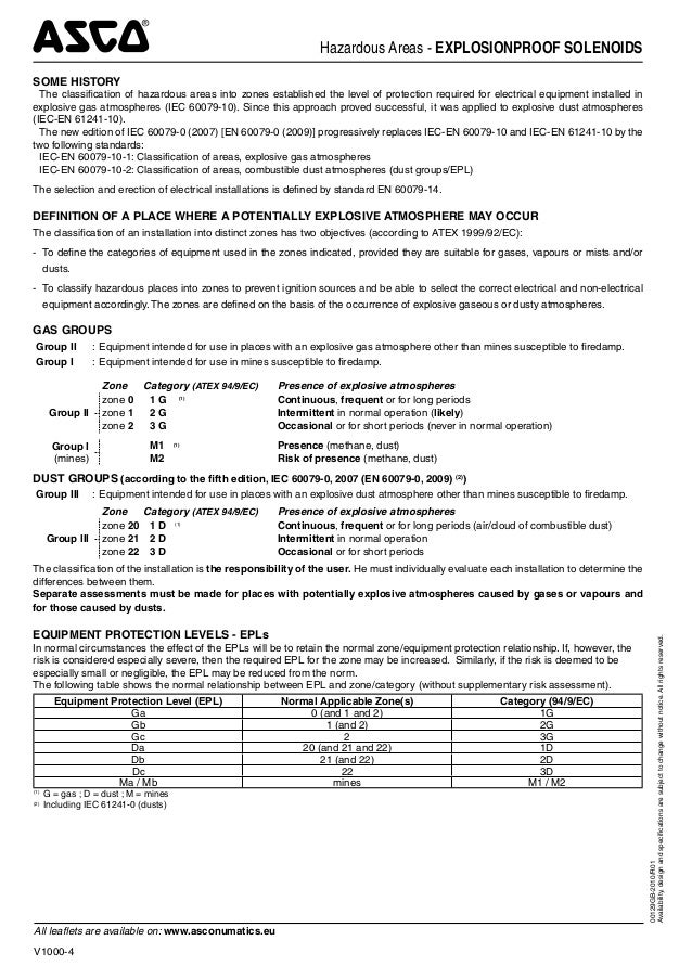 Asco Solenoid Valves Explosionproof Solenoid Valves - Technical Information