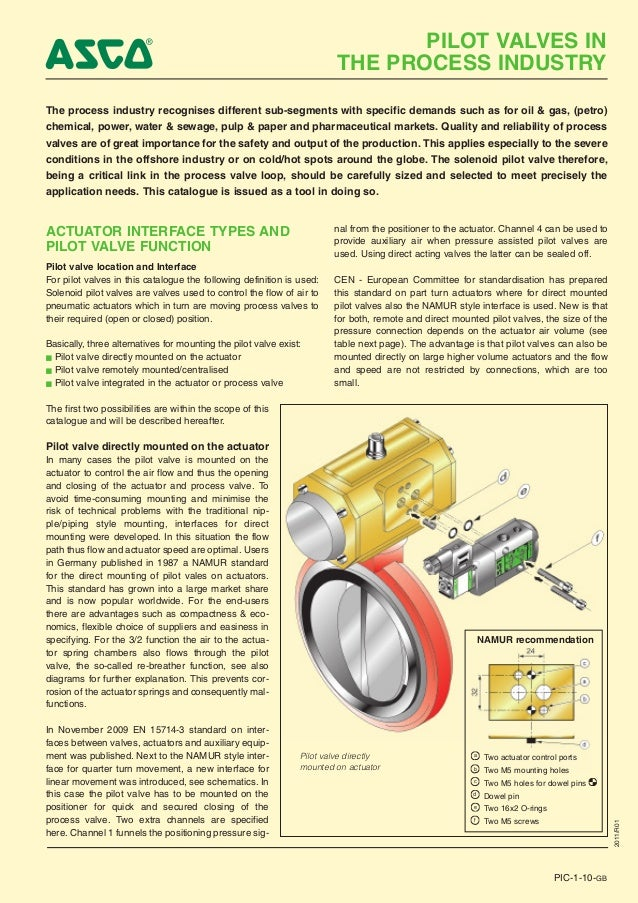 PILOT VALVES IN THE PROCESS INDUSTRY The process industry recognises different sub-segments with specific demands such as ...