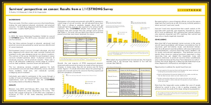 Survivors perspectives on cancer: Results from a LIVESTRONG SurveyR. Rechis, E. B. Beckjord, S. Nutt, B. M. Hayes-LattinBA...