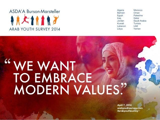 ASDA'A Burson-Marsteller Arab Youth Survey 2014