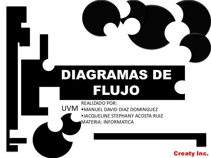 DIAGRAMAS DE    FLUJO      REALIZADO POR:UVM   MANUEL DAVID DIAZ DOMINGUEZ      JACQUELINE STEPHANY ACOSTA RUIZ      MAT...