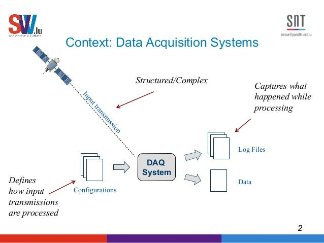 Data Acquisition Systems : Model based test validation and oracles for data