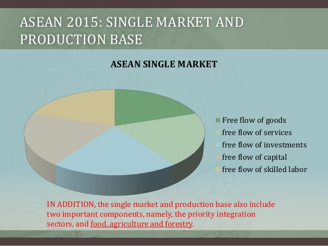 Essay About Asean 2015 Report - image 9