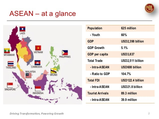 """asean economic integration 2015 notes <summary> ➢ the association of south-east asian nations (asean) was established in august 1967, with initial membership of 5 countries november 2015, """"aec 2025 blueprint"""" was adopted to promote further deepening of integration based on this blueprint, negotiations are in progress in the."""
