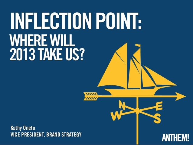 INFLECTION POINT:WHERE WILL2013 TAKE US?Kathy OnetoVICE PRESIDENT, BRAND STRATEGY