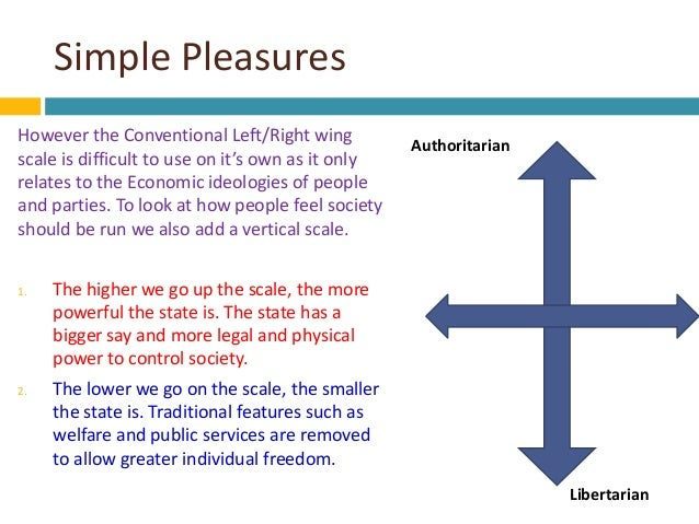 Can someone define right-wing?And the difference between right-wing and conservative?