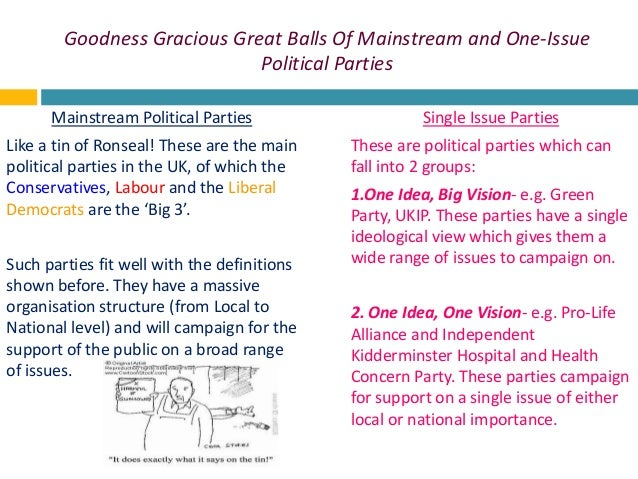 AS Government & Politics - UK Political Parties