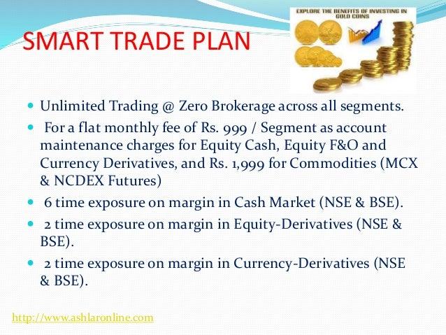Best option broker in india