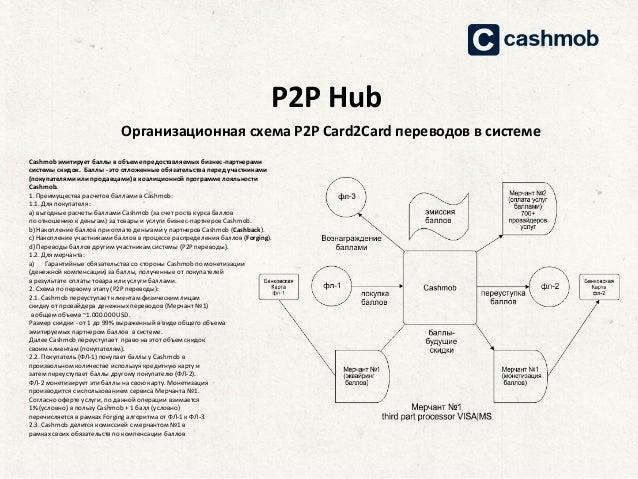 P2P Hub Организационная схема