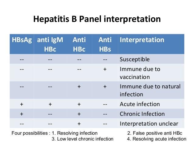 Laboratory Diagnosis Of Viral Hepatitis B Amp C