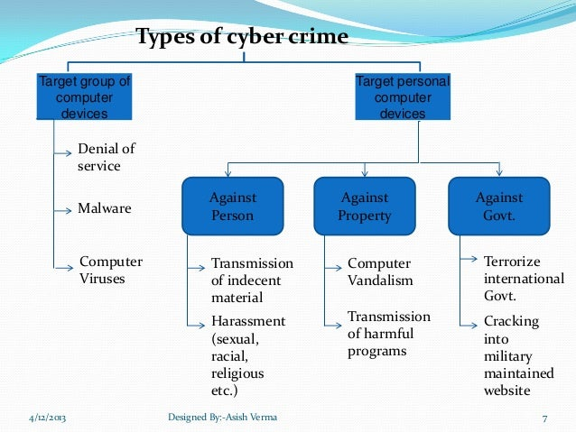defining computer crimes and the different groups of computer criminals Because computers operate internationally, the definition of computer crime can   trade secrets, a term defined in the statute, include an array of different types.