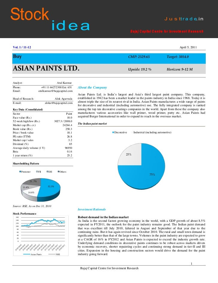 Asian paints 20110405_1302845884