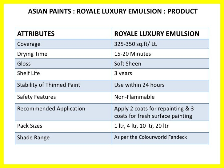 Image Result For Interior Paint Prices