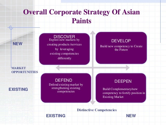 asian paints global strategy Global paints & coatings market report 2016-2022 - analysis, technologies & forecasts - key vendors: asian paints, dow chemical, progressive painting - research and markets.