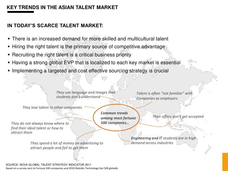 KEY TRENDS IN THE ASIAN TALENT MARKET IN TODAY'S SCARCE TALENT MARKET:  There is an increased demand for more skilled and...