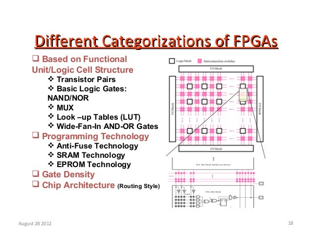 Logic Cells vs Gates Functional Unit/logic Cell