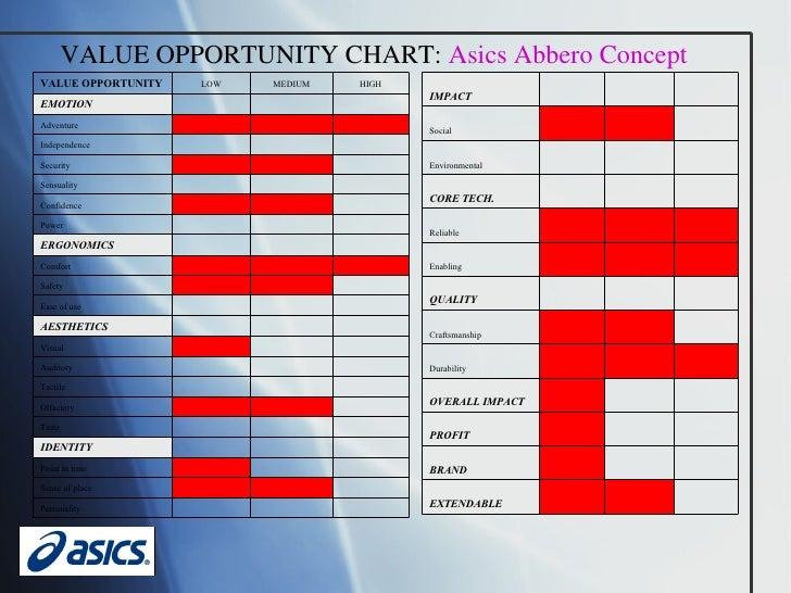 asics chart t41sq