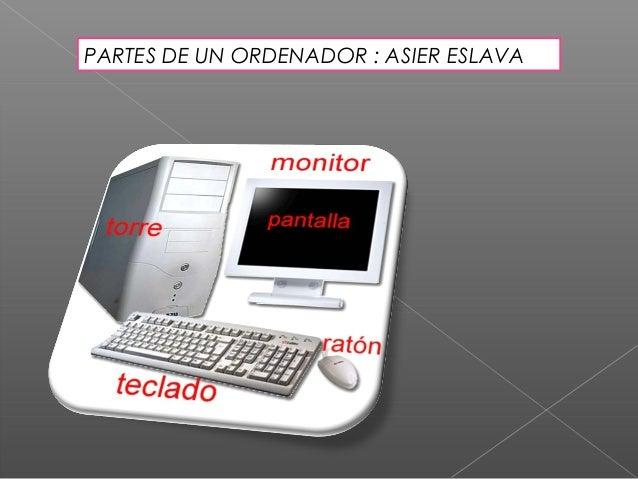 PARTES DE UN ORDENADOR : ASIER ESLAVA