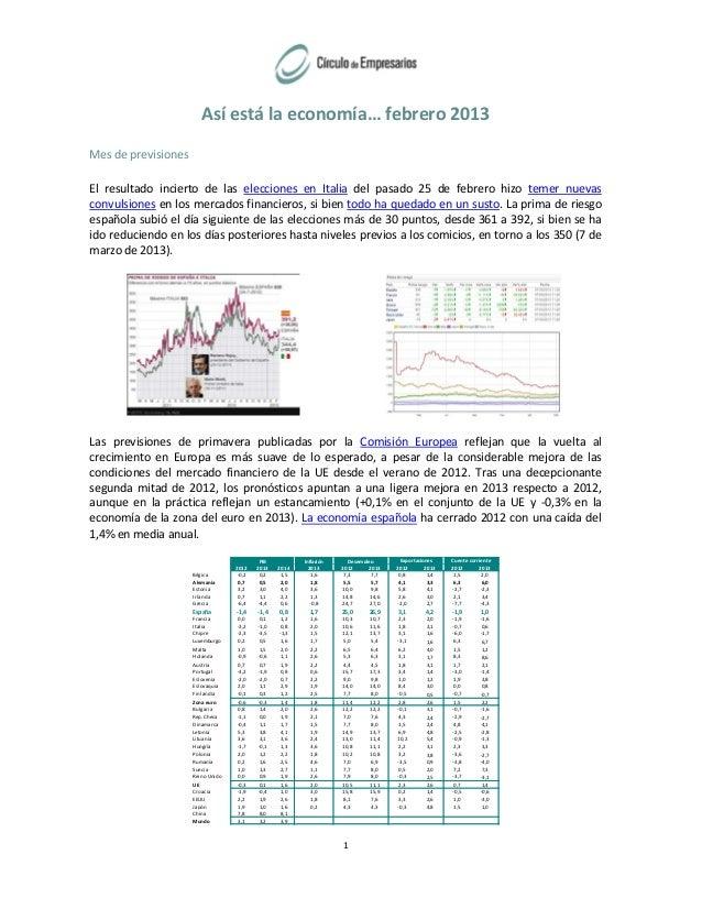 Así está la economía… febrero 2013Mes de previsionesEl resultado incierto de las elecciones en Italia del pasado 25 de feb...
