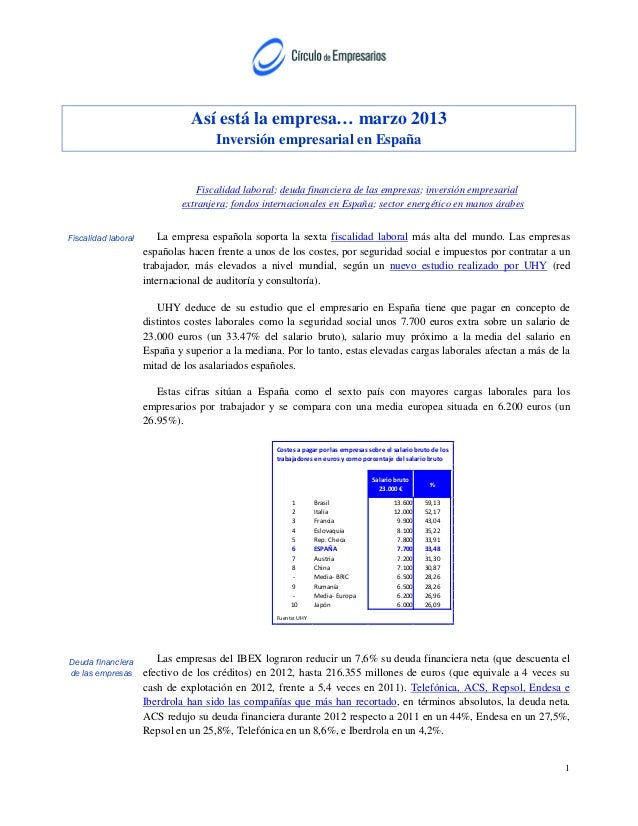 Así está la empresa… marzo 2013                                     Inversión empresarial en España                       ...