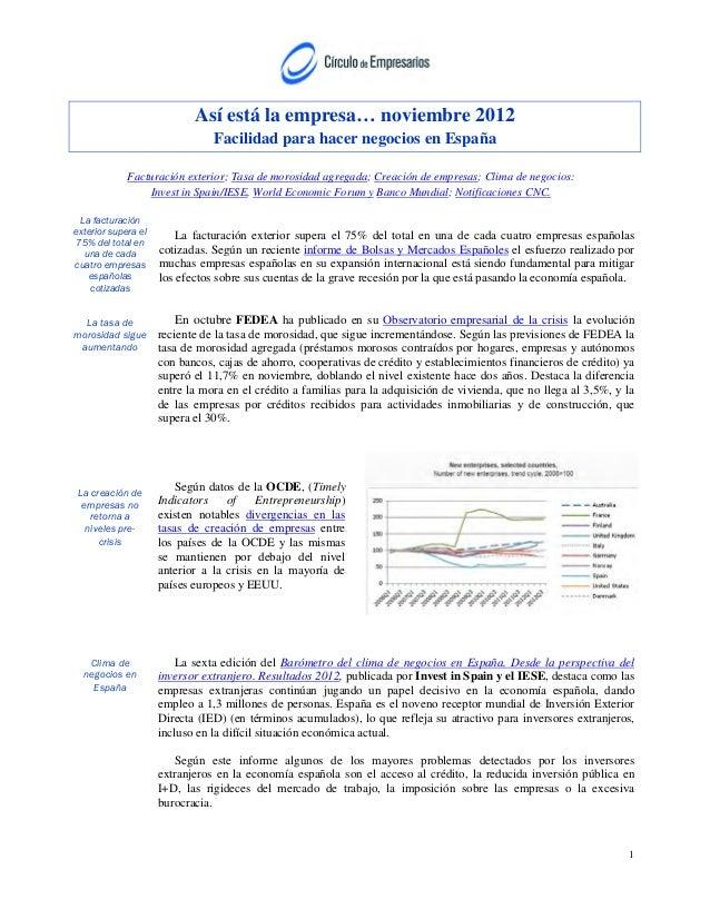 Así está la empresa… noviembre 2012                                Facilidad para hacer negocios en España             Fac...