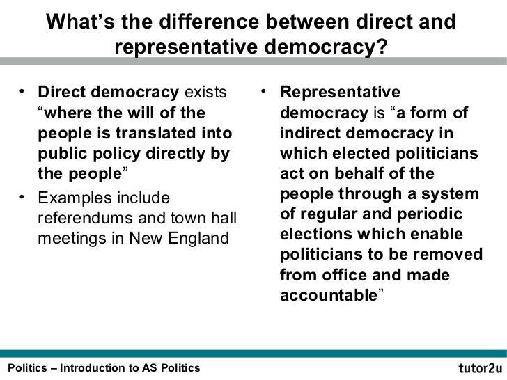 Direct democracy exist...