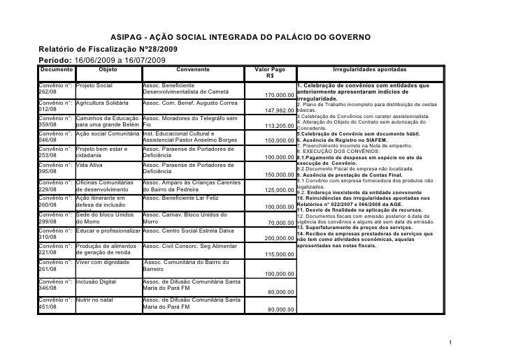 ASIPAG - AÇÃO SOCIAL INTEGRADA DO PALÁCIO DO GOVERNO Relatório de Fiscalização Nº28/2009 Período: 16/06/2009 a 16/07/2009 ...