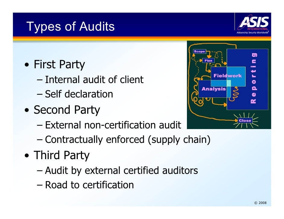 Third Party Security Audit Photos