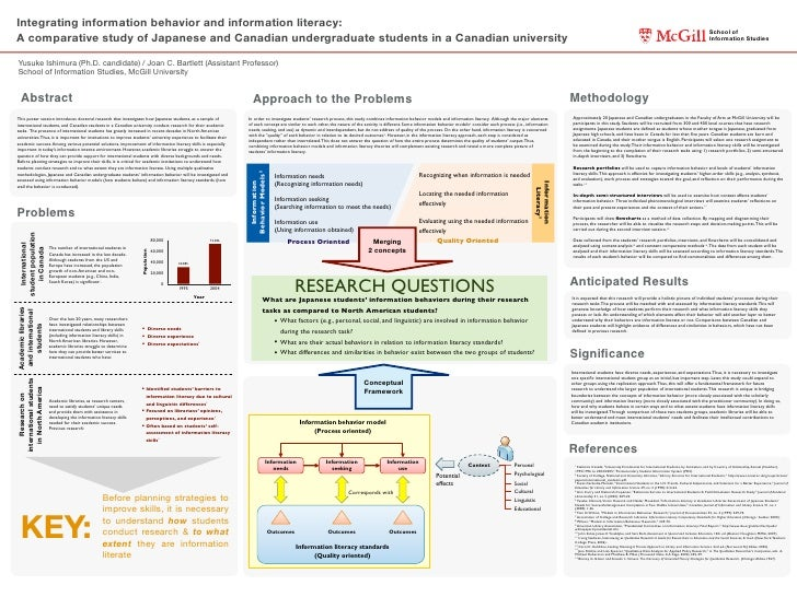 Integrating Information Behavior and Information Literacy: A Comparative Study of Japanese and Canadian Undergraduate Students in a Canadian University