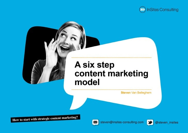 A six step content marketing model