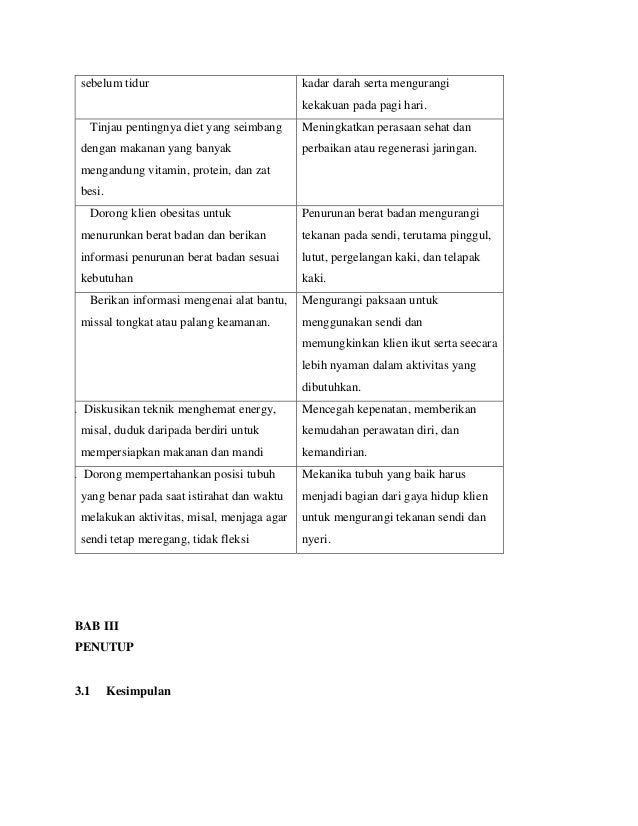 Resume Sistem Muskuloskeletal