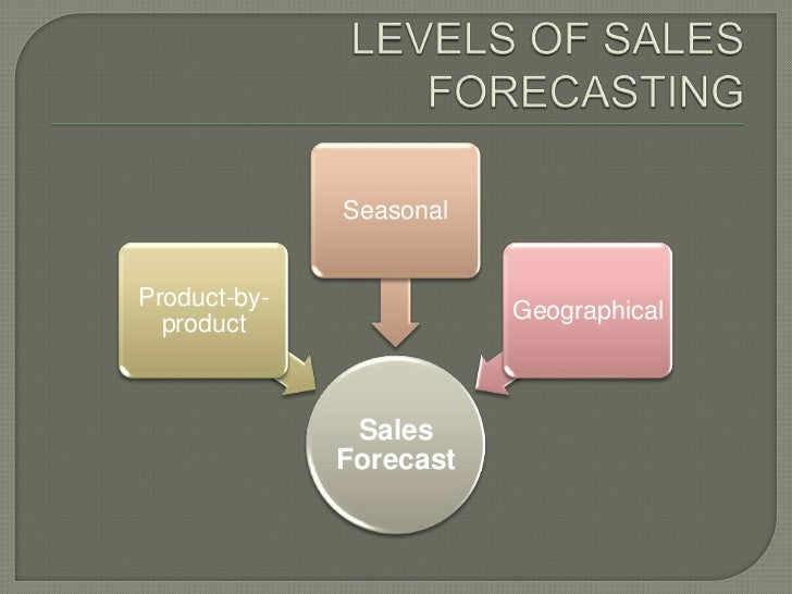 Forecasting And Budgeting Techniques