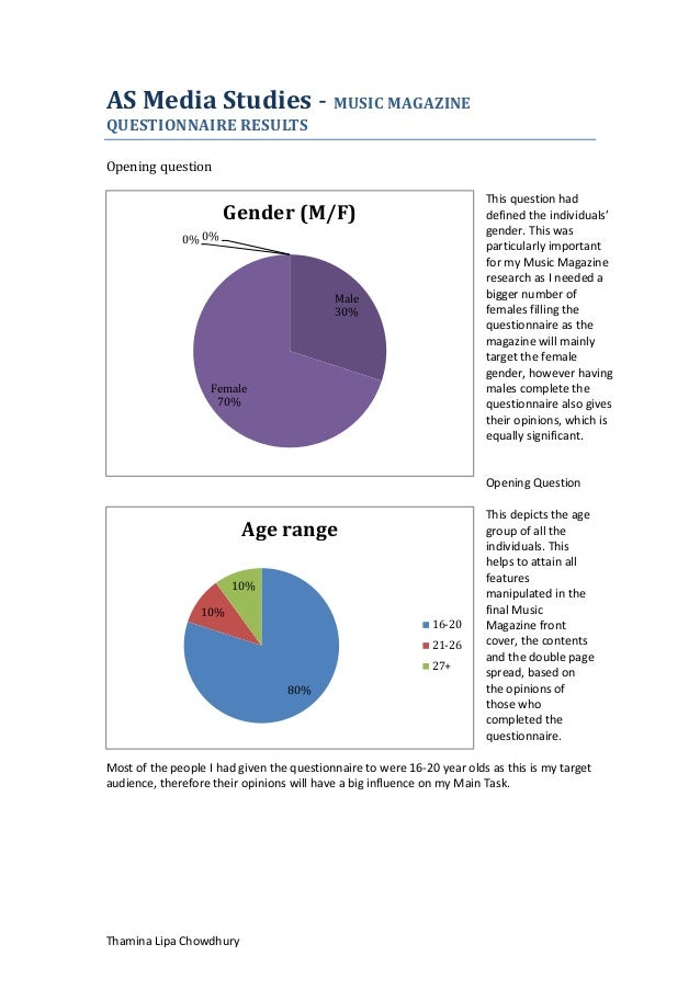 AS Media Studies - MUSIC MAGAZINE QUESTIONNAIRE RESULTS Opening question This question had defined the individuals' gender...